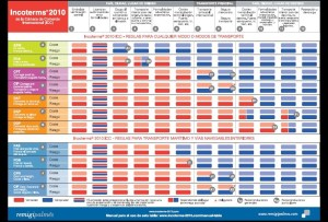 Incoterms_2010 (1)